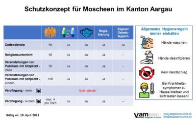 Der nächste Öffnungsschritt am 19. April 2021 hat keine grossen Auswirkungen auf Moscheen im Aargau
