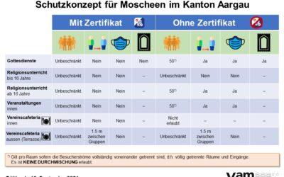 Neues COVID-19-Schutzkonzept für Aargauer Moscheen